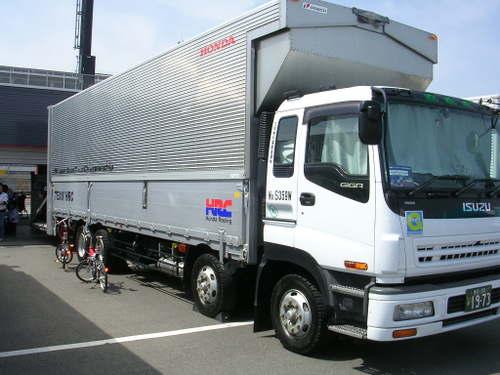 TEAM HRCのトラック